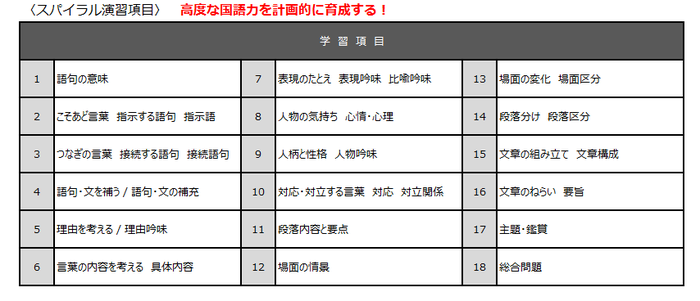curriculum_table_01.png